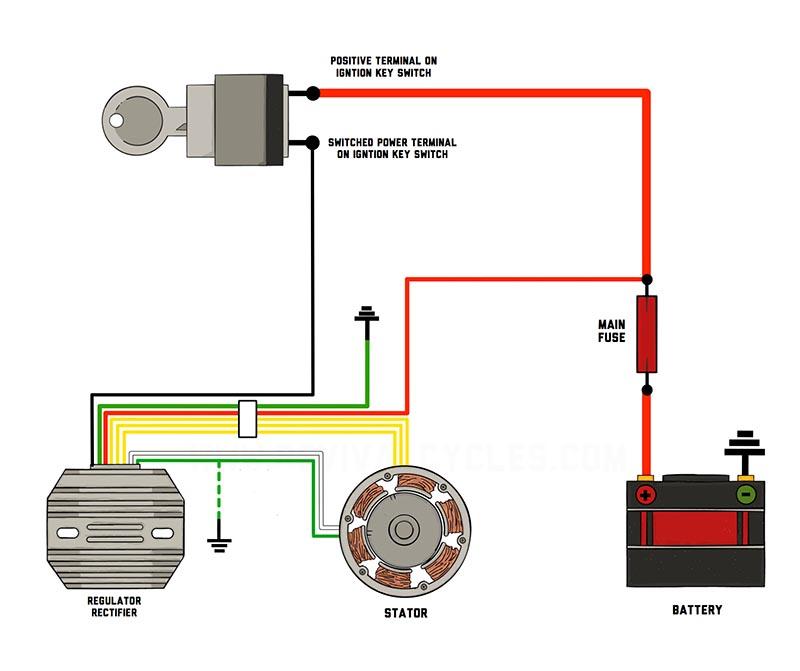 Sistema carga bateria moto